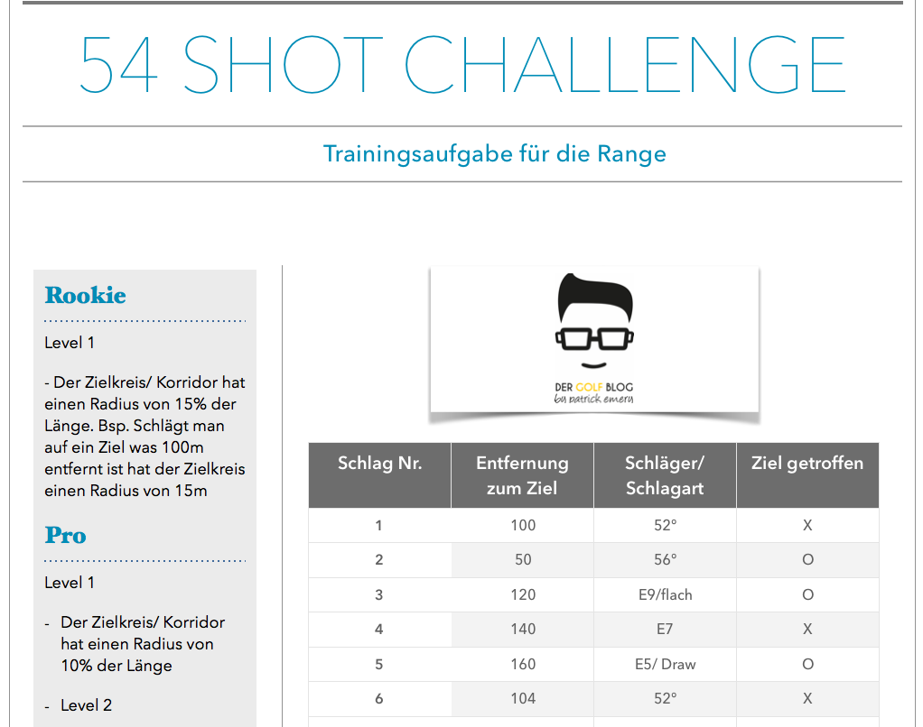 54 Shot Challenge -> Oder einfach mal anders trainieren